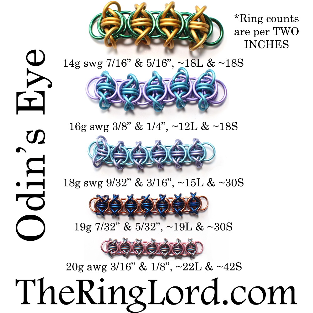 Odin's Eye - TRL Ring Size Guide